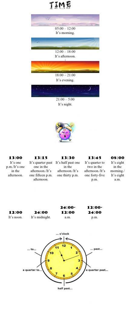Vrijeme na engleskom