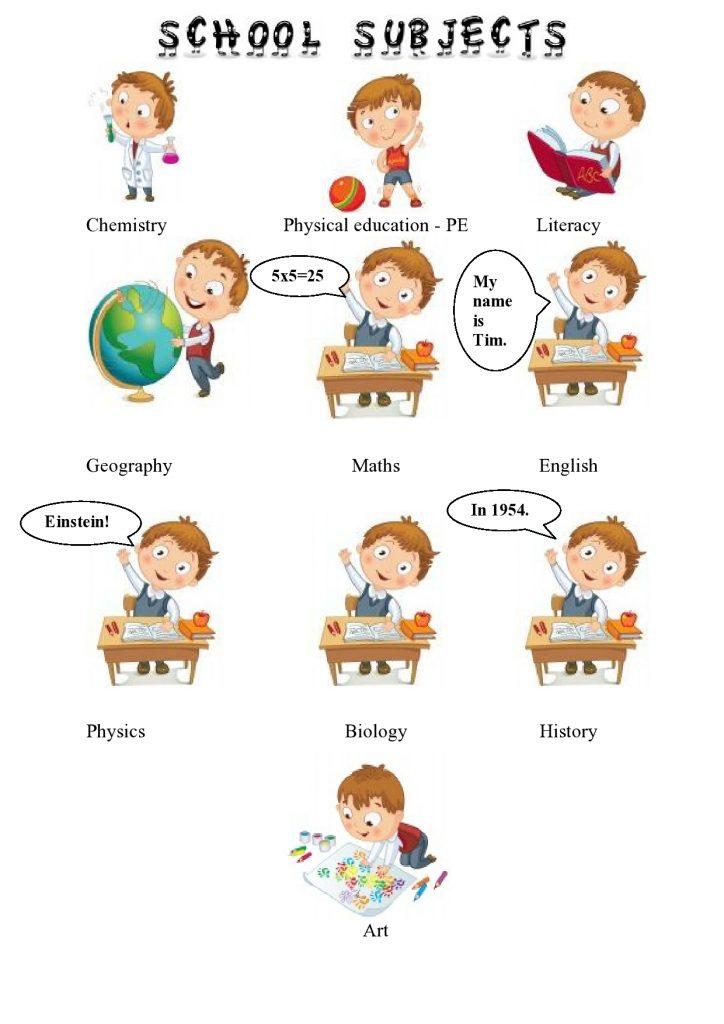 Školski predmeti na engleskom