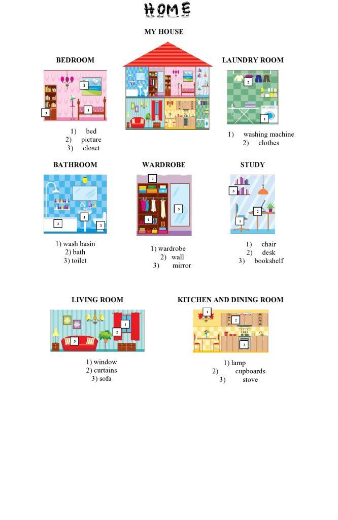 Kuća na engleskom