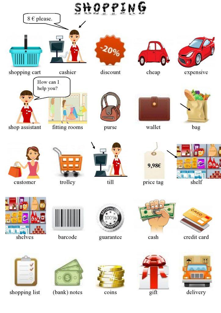 Kupovina na engleskom